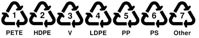 kod plastik no 1 hingga 7