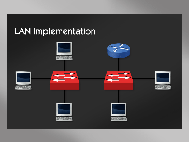 LAN Implementation | InfoSec.co.il