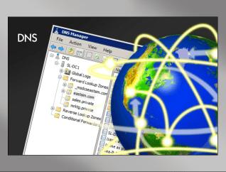 DNS | InfoSec.co.il