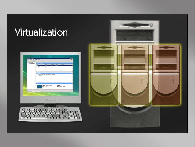 Virtualization | InfoSec.co.il