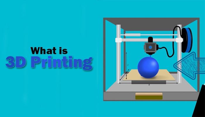 What is 3D printing? Who uses this? More beneficial than you think.