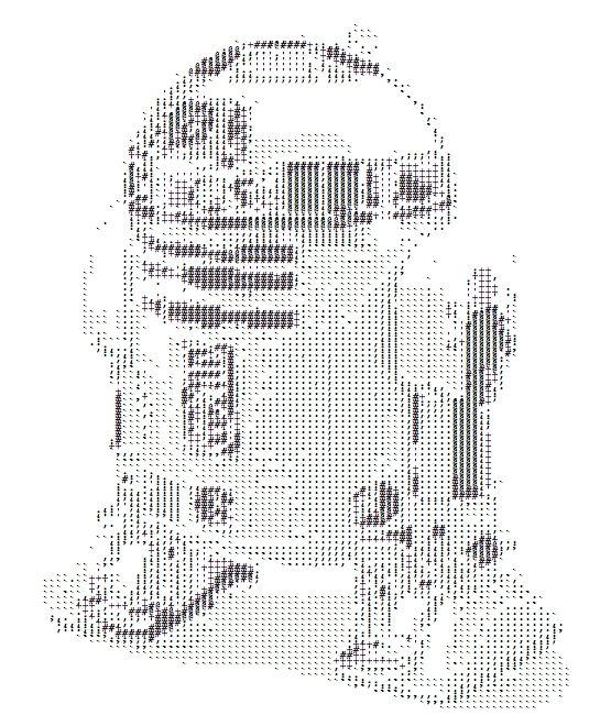 Simple Text Art : simple, ASCII