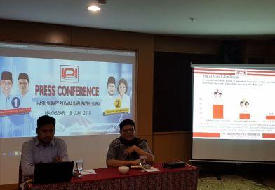 IPI Rilis Hasil Survei Pilkada Luwu, Elektabilitas Basmin-Syukur 63,2%, Patahuddin- Emmy Tallesang 25,7%