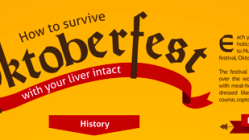 Surviving Oktoberfest [infographic] 11