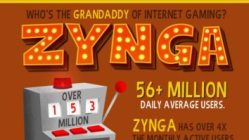 Gaming with Granny [Infographic] 6