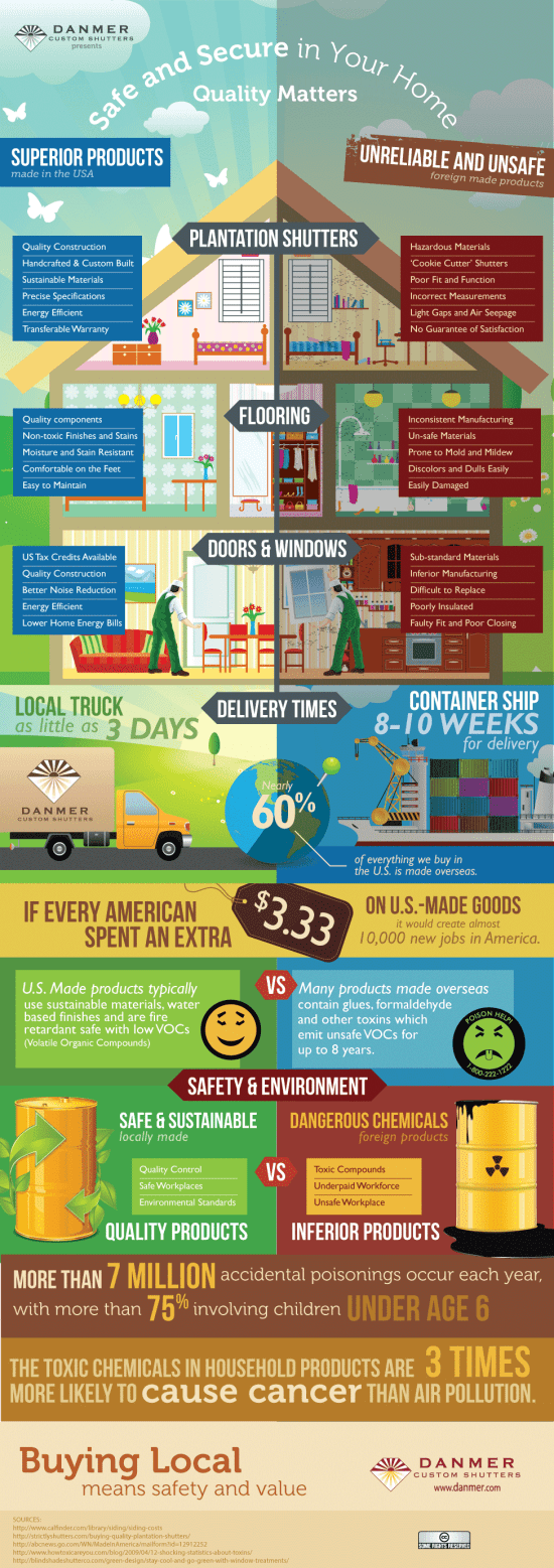 Why Quality Matters [Infographic]
