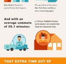 Photo of Why Telecommuting Benefits Us All