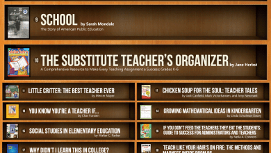 Photo of 50 Best Books for Teachers [Infographic]