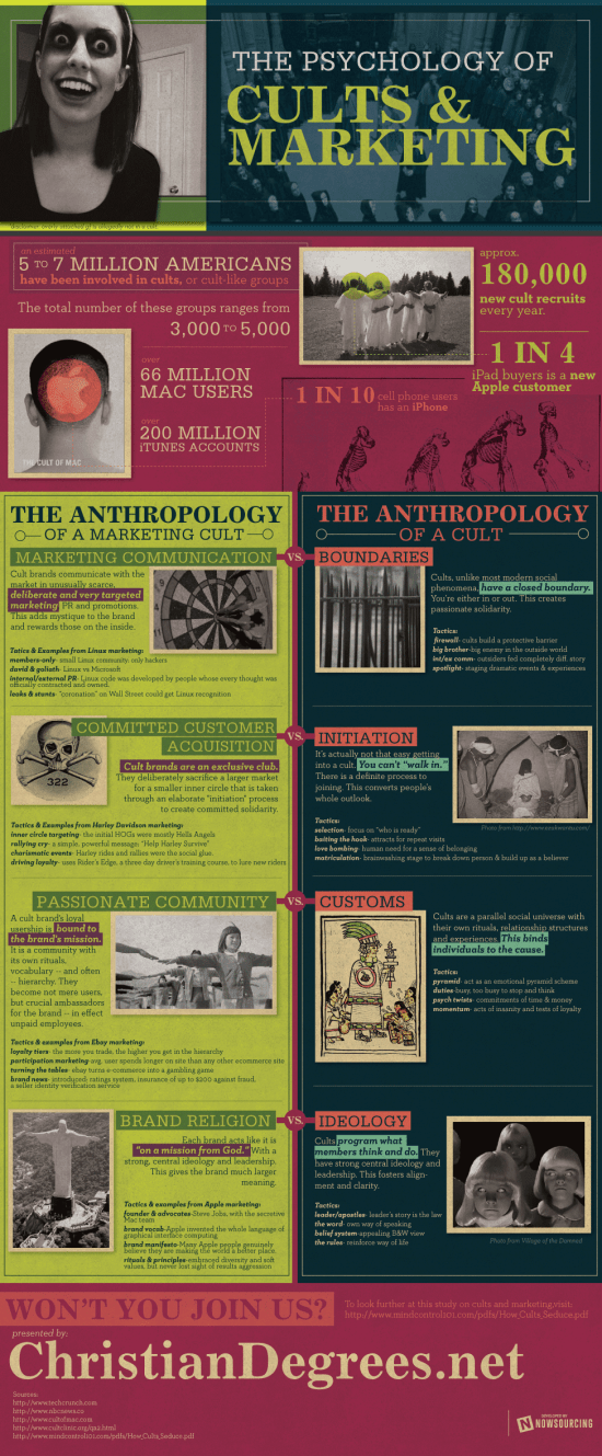 The Psychology of Cults and Marketing [Infogrpahic] 1