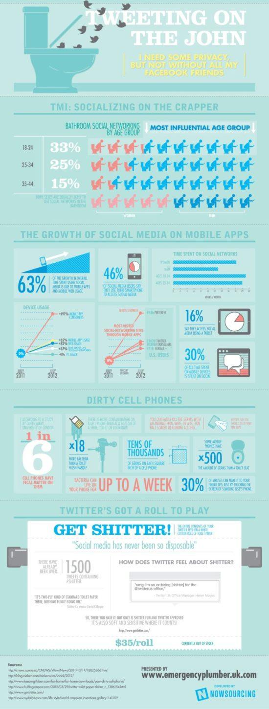 Tweeting On The John [Infographic] 2