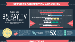 Pay TV is Growing in Europe 6
