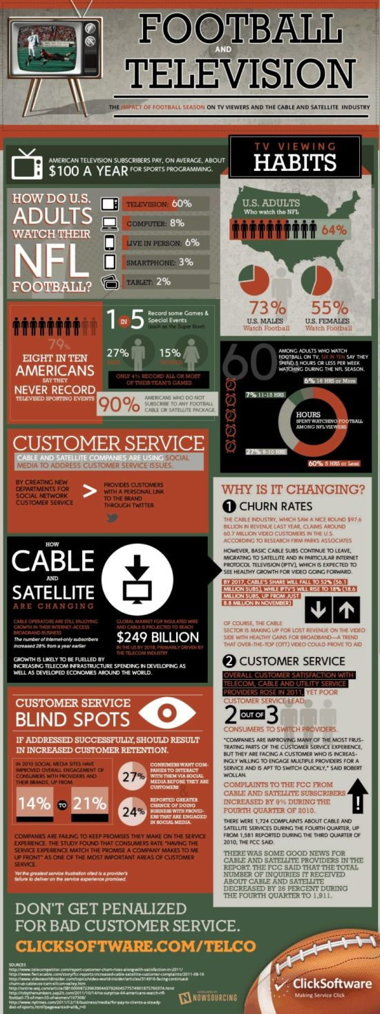 impact-football-infographic-cable-satellite-industry
