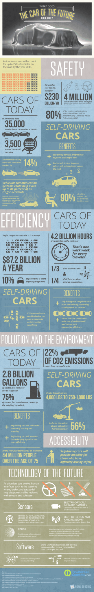 The Car of the Future [Infographic] 1