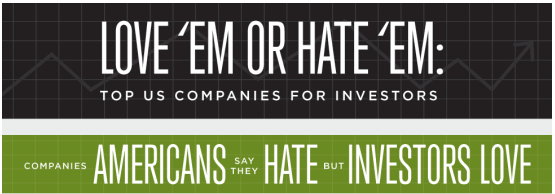 America's Most Hated Companies [Infographic] 1