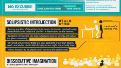 The Psychology of Internet Trolls [Infographic] 15