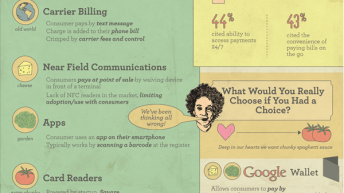 The Love Affair With Mobile Bill Payments [Infographic] 1
