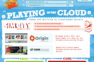 ProfitBricks-Game-Developmen-Financial-Reality-Infographic3