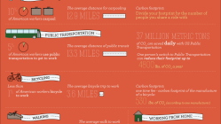 Change Your Commute, Reduce Your Carbon Footprint [Infographic] 11