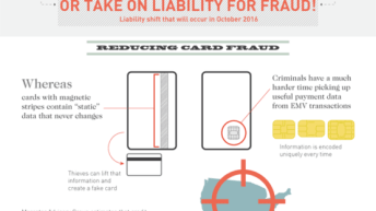 EMV: Coming to Your Wallet in 2015 [Infographic] 3