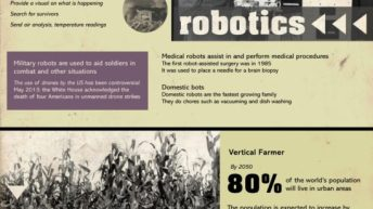 Jobs of the Future [Infographic] 3