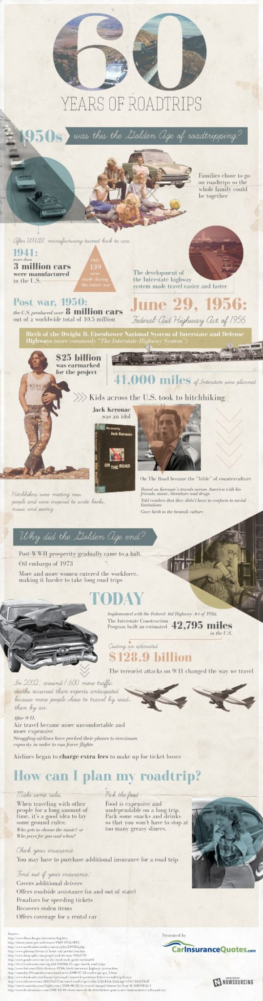 Road trips: 60 years of road tripping in America [Infographic]