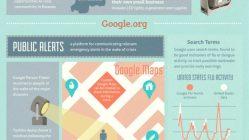 Reinvigorating Philanthropy [Infographic] 10