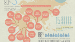 WaterStep Fights Global Water Crisis [Infographic] 9