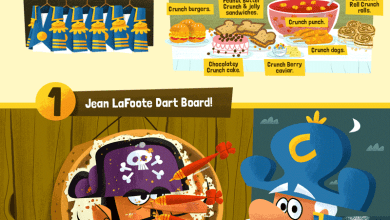 Photo of Top Requests for Cap'n Crunch's Green Room [Infographic]