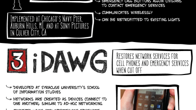Photo of Tech Essentials for Surviving a Zombie Apocalypse [Infographic]