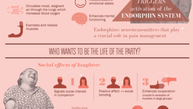 Photo of Health Benefits of Laughing [Infographic]