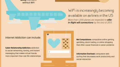 Photo of Is WiFi The New Cigarette? [Infographic]
