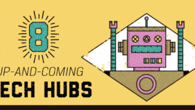 Photo of Up-and-Coming Tech Hubs [Infographic]