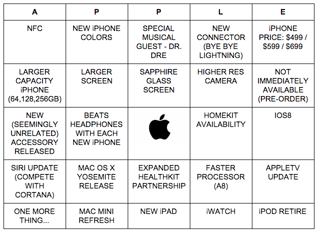 apple-bingo-card