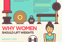 Photo of Women Can Be Bodybuilders, Too