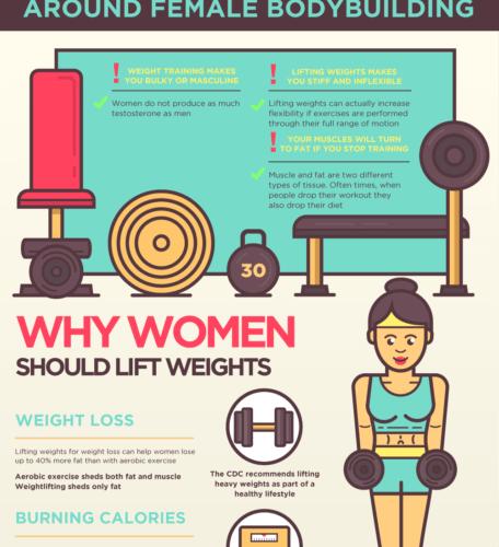 Women Can Be Bodybuilders, Too 1