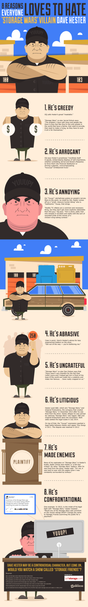 dave-hester-infographic2