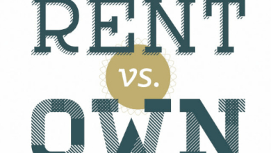 Photo of How To Know Whether You Should Rent Or Buy [Infographic]
