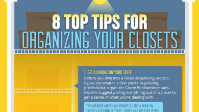Photo of Organize Your Closet Like The Professionals Do!