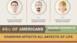 Are Hoarders Just Slobs? [Infographic] 10