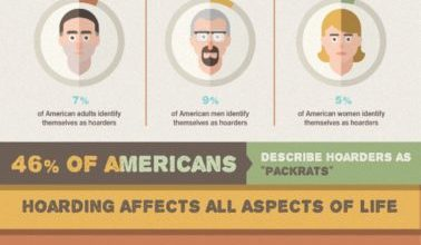 Photo of Are Hoarders Just Slobs? [Infographic]