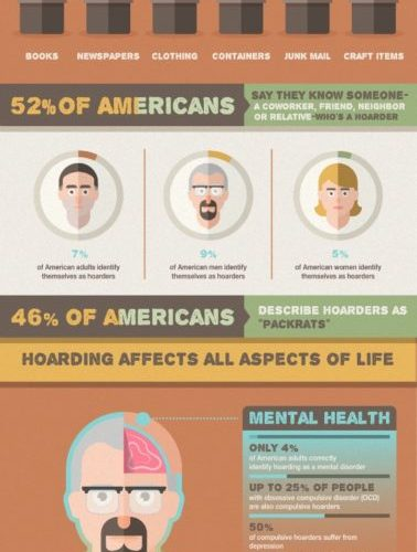 Are Hoarders Just Slobs? [Infographic] 1