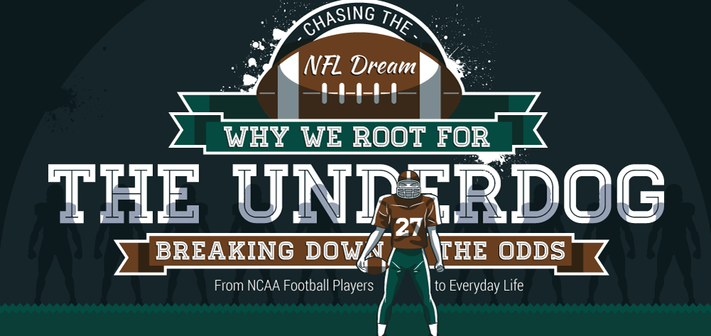 How Likely Are You To Make It To The Superbowl? [Infographic] 1