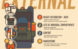 Next Level Vacationing: Backpacking [Infographic] 1