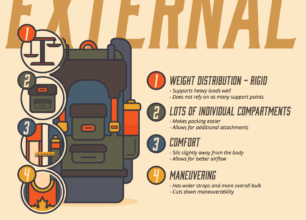 Photo of Next Level Vacationing: Backpacking [Infographic]