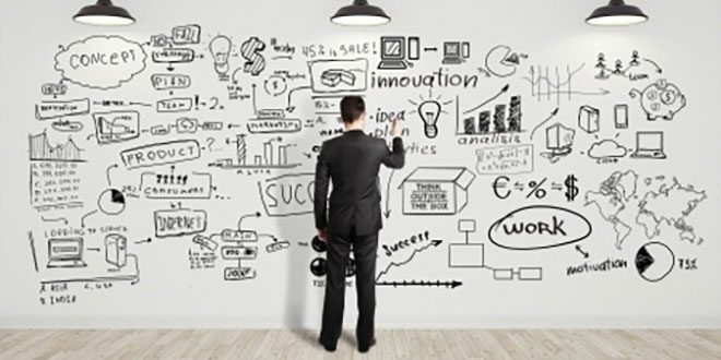 invention whiteboard