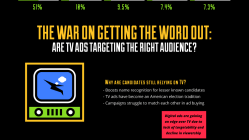 How Is Digital Advertising Changing Elections? [Infographic] 3