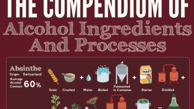 Photo of Why Each Region Has Its Own Alcohol [Infographic]
