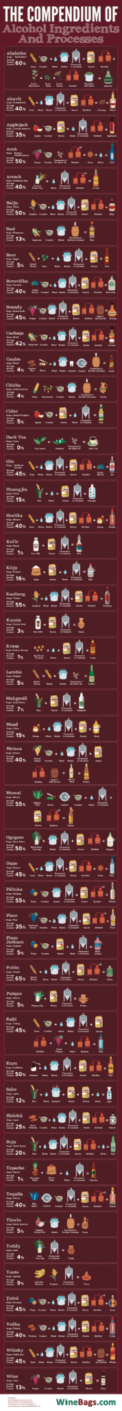 AlcoholingredientsGraphic
