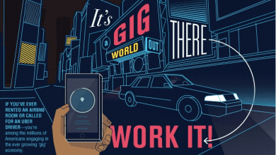 Photo of How To Make The Gig Economy Work For You [Infographic]