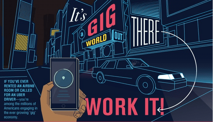 How To Make The Gig Economy Work For You [Infographic] 1